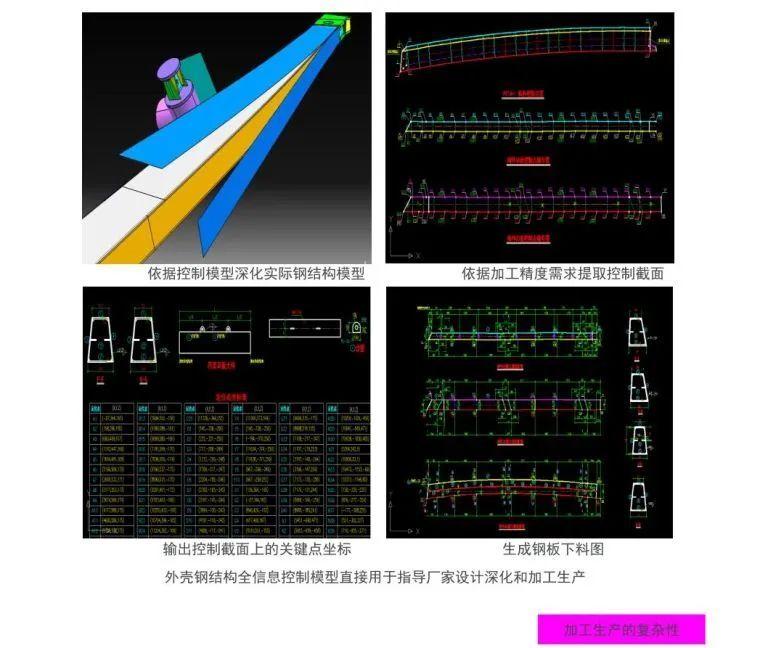 BIM建模原理及操作,内附大量实际案例_32