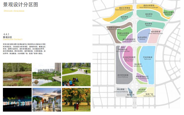 [四川]成都天府中央公园概念方案设计SWA-景观分区图