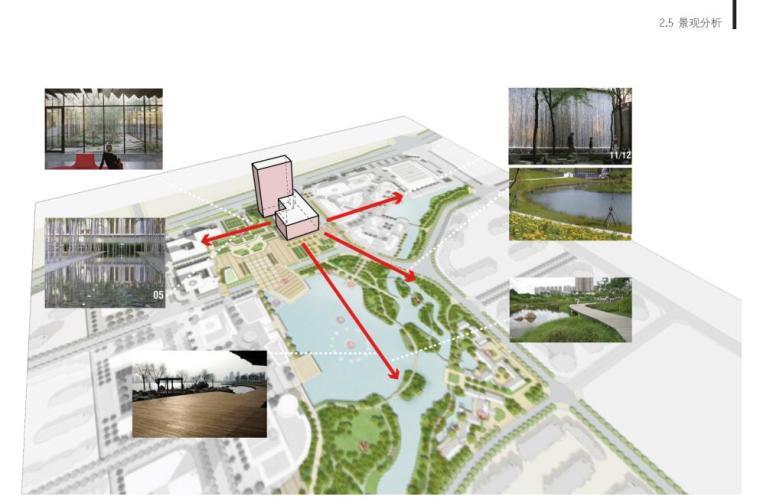 [山东]青岛现代风格酒店方案设计-景观分析