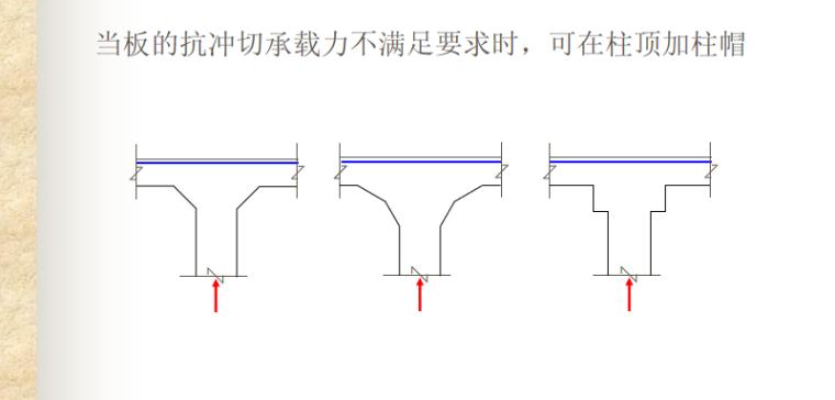 构件受冲切和局部受压性能PPT-03 改善平板抗冲切性能的措施