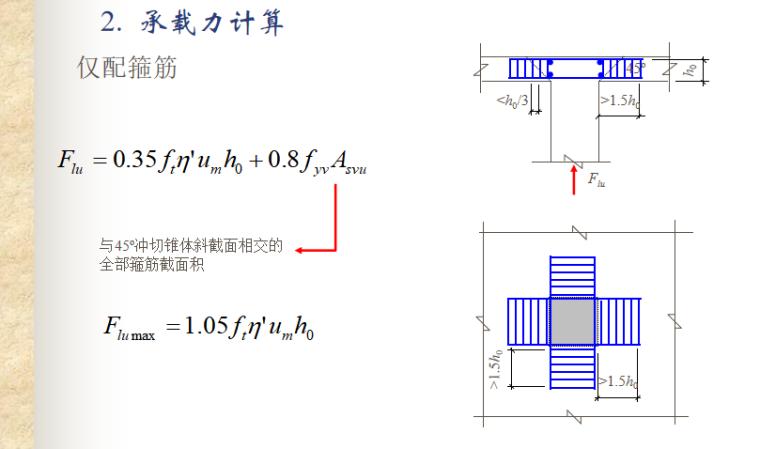 构件受冲切和局部受压性能PPT-05 承载力计算