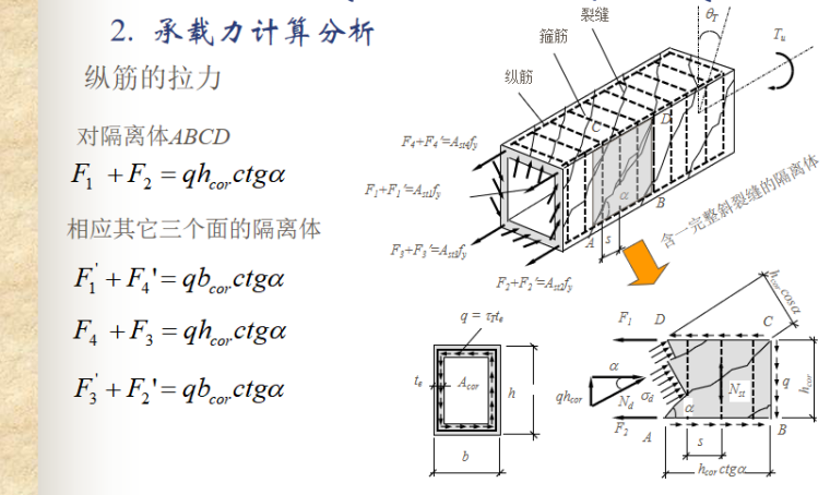构件扭曲截面性能与计算PPT-03 纵筋的拉力