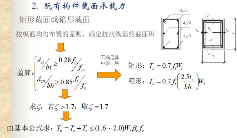 构件扭曲截面性能与计算PPT-06 既有构件截面承载力