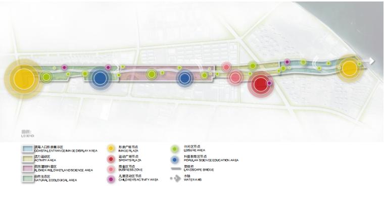 [山东]烟台黄金河河滨公园景观方案设计-功能分区图
