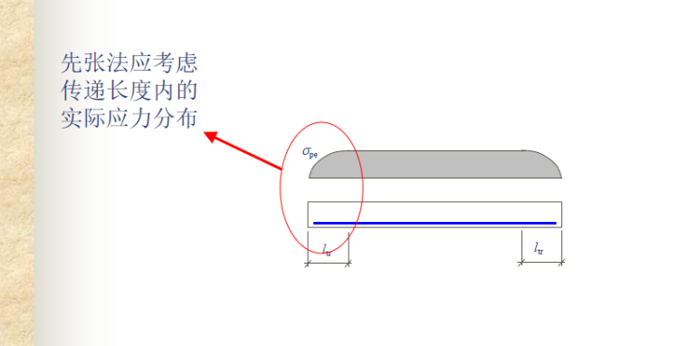 混凝土构件的使用性能讲义PPT-06 受弯构件斜截面抗裂度验算