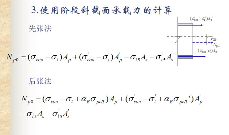 预应力混凝土结构的性能与计算讲义PPT-10 斜截面承载力的计算