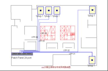大型综合体弱电智能化解决方案标书_技术标-水平子系统示意图