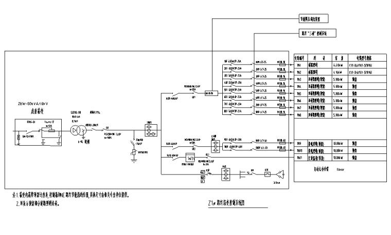 [重庆]某大桥桥梁段工程电照施工图设计-路灯箱变系统图