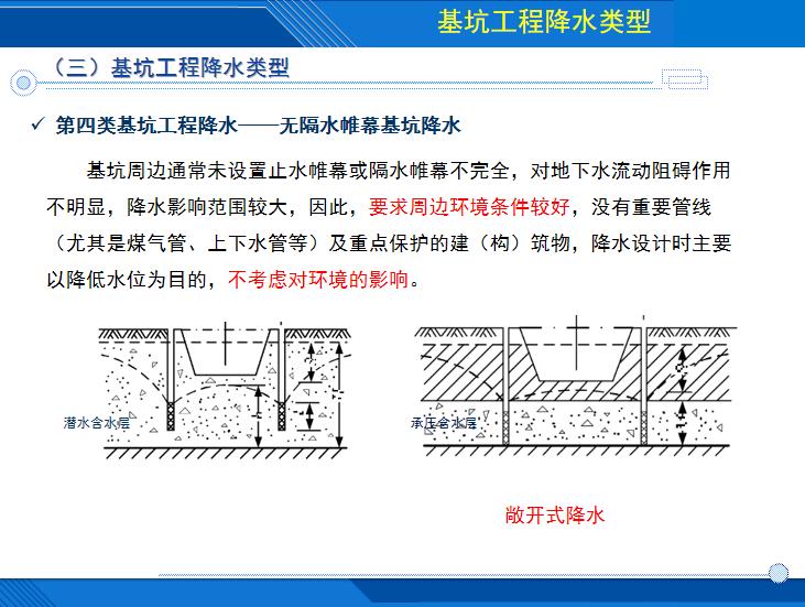 [哈尔滨]车站基坑降水技术及相关案例分析-无隔水帷幕基坑降水
