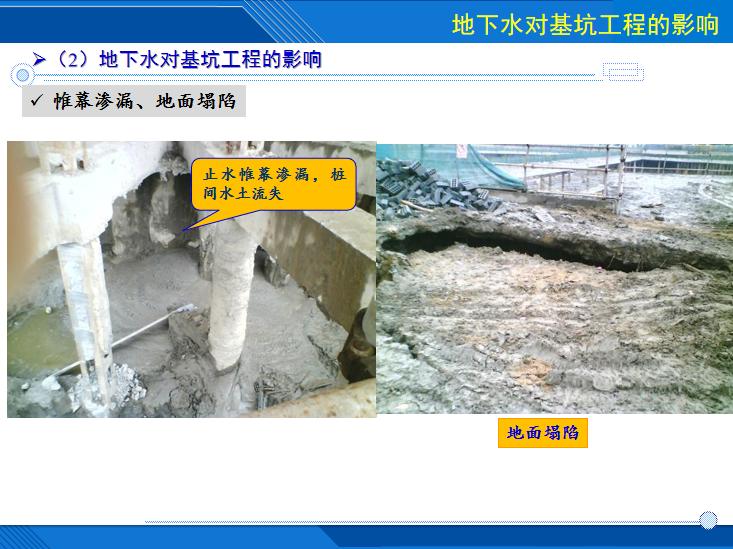 [哈尔滨]车站基坑降水技术及相关案例分析-帷幕渗漏、地面塌陷