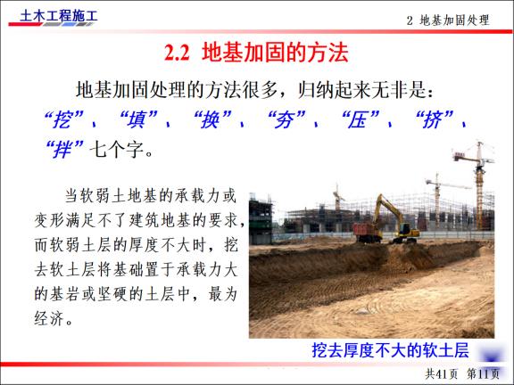 土木工程施工-第4讲-基坑验槽及地基加固处-地基加固的方法