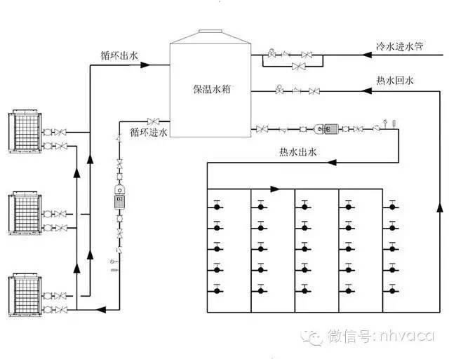 空气源热泵原理_选型_施工解析_含42套资料_54