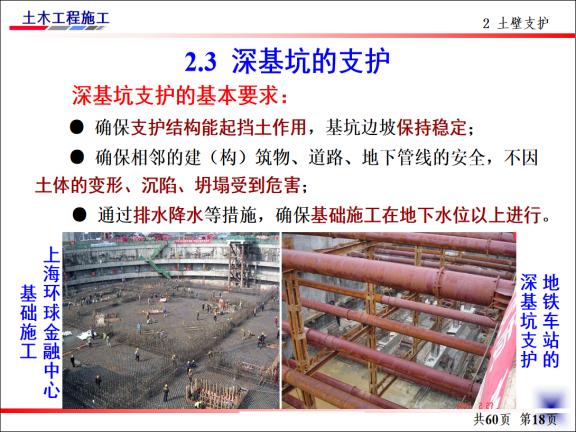 土木工程施工-第2讲-土方工程施工要点-深基坑的支护