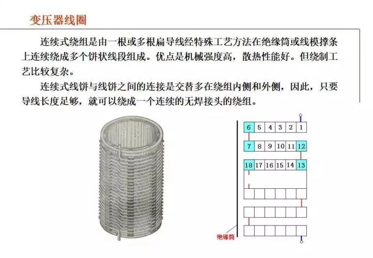 """收藏!""""电力变压器""""的知识(全面)_31"""