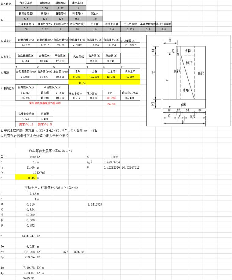 桥台设计自动计算表格Excel