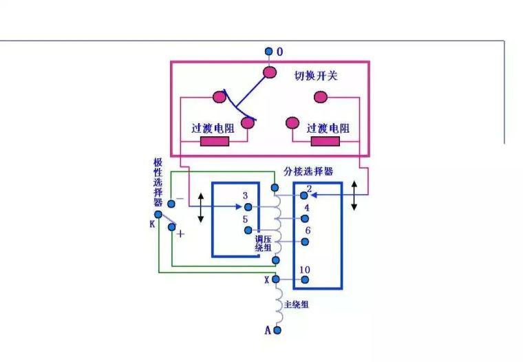 """收藏!""""电力变压器""""的知识(全面)_78"""