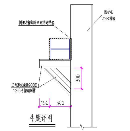 基坑开挖与围护工程专项施工方案-围檩施工