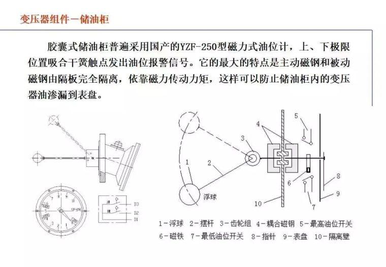 """收藏!""""电力变压器""""的知识(全面)_91"""