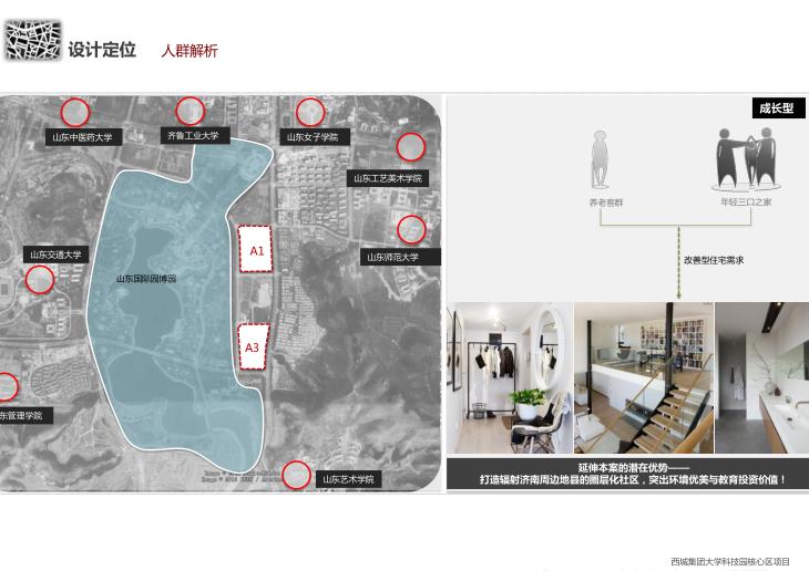 西城集团大学科技园开放式街区楼盘方案文本-人群解析