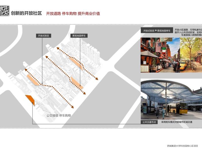 西城集团大学科技园开放式街区楼盘方案文本-创新的开放社区