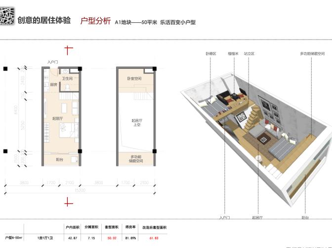 西城集团大学科技园开放式街区楼盘方案文本-户型分析