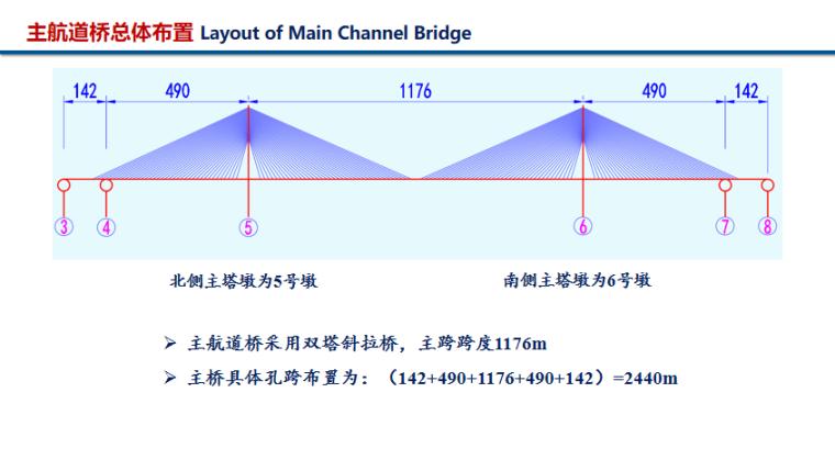 超大跨度斜拉桥结构与结构体系PPT(51页)-主航道桥总体布置