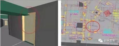 BIM工程综合管线设计原则及排布方法_2