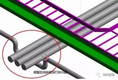 BIM工程综合管线设计原则及排布方法_4