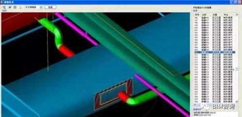 BIM工程综合管线设计原则及排布方法_3