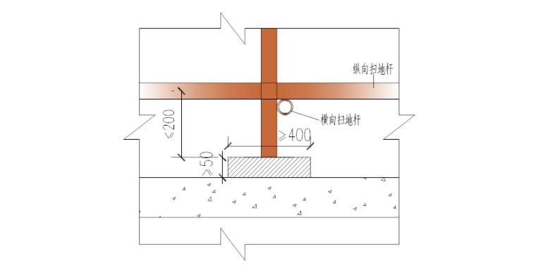 4层框架结构商业楼高架支撑模板施工方案-03 立杆底部