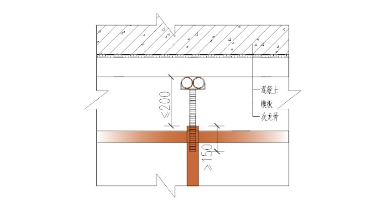 4层框架结构商业楼高架支撑模板施工方案-04 U托支撑
