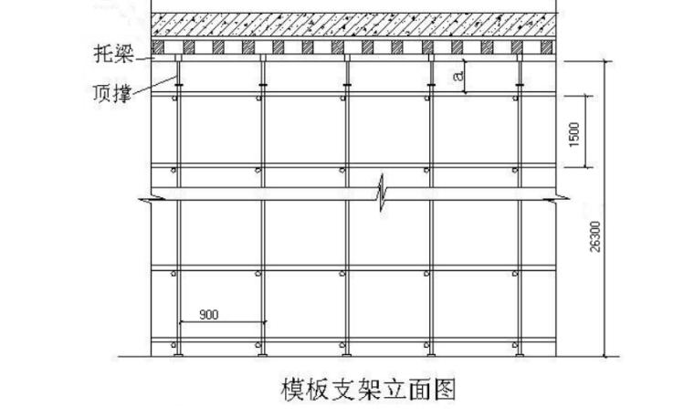 4层框架结构商业楼高架支撑模板施工方案-06 模板支架立面图