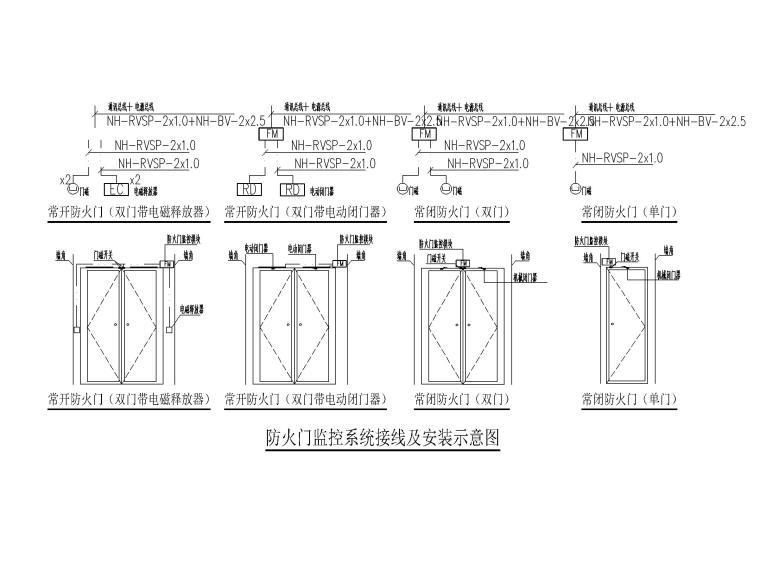 [贵州]某饲料公司厂房电气图纸(2019)-7防火门监控系统接线及安装示意图