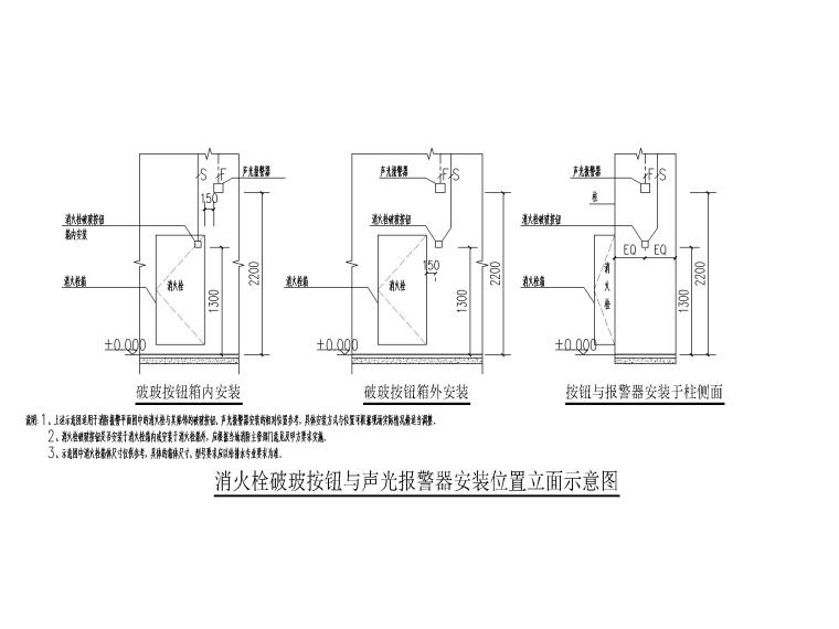 [贵州]某饲料公司厂房电气图纸(2019)-8消火栓破玻按钮与声光报警器安装位置立面示意图