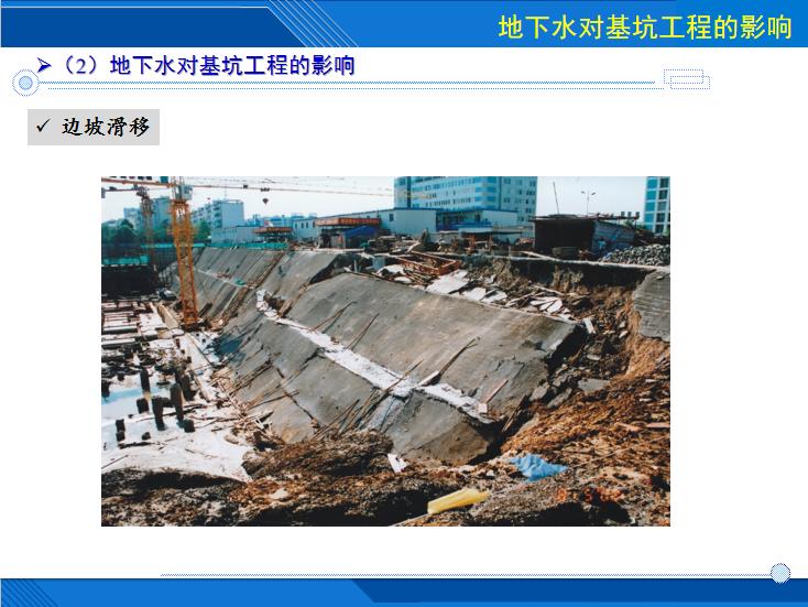 [哈尔滨]车站基坑降水技术及相关案例分析-边坡滑移