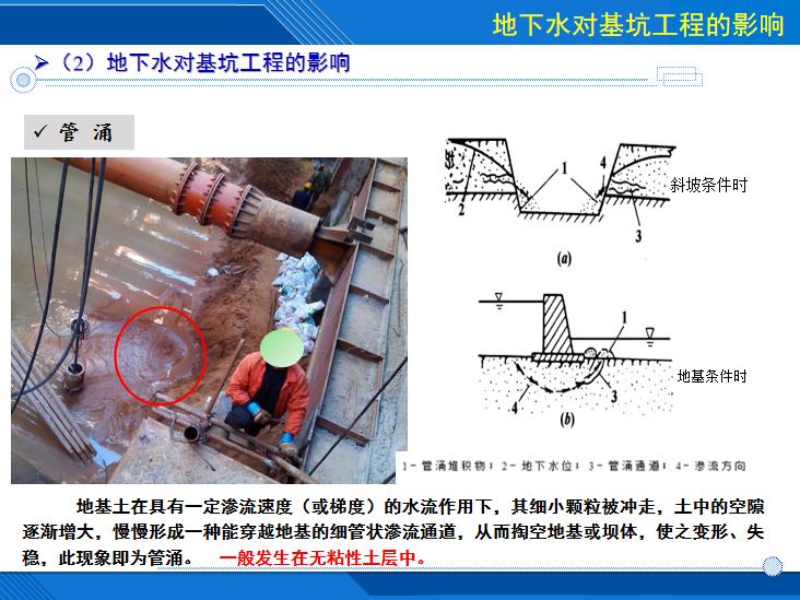 [哈尔滨]车站基坑降水技术及相关案例分析-地下水对基坑工程