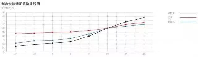 空气源热泵原理_选型_施工解析_含42套资料_24