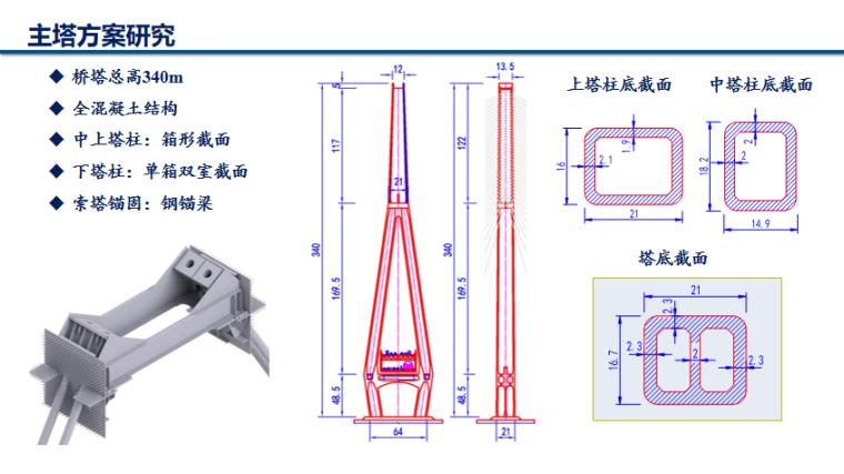 超大跨度斜拉桥结构与结构体系PPT(51页)-主塔方案研究