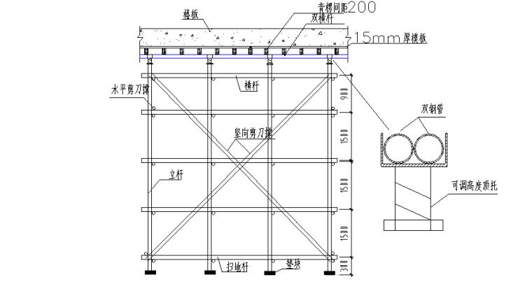 32层住宅楼安全文明施工方案-06 模板支撑体系示意