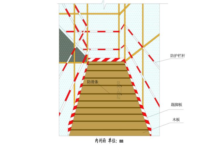 32层住宅楼安全文明施工方案-05 脚手架斜道搭设构造图