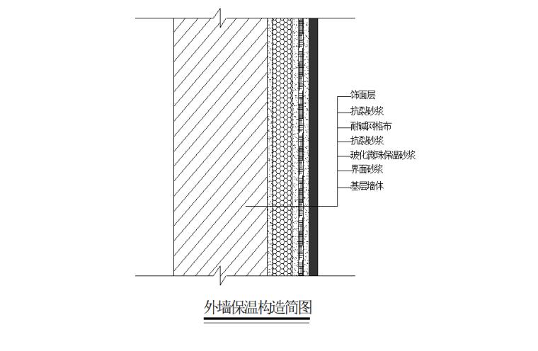 高层框架结构学校建筑节能工程施工方案-02 外墙保温构造简图