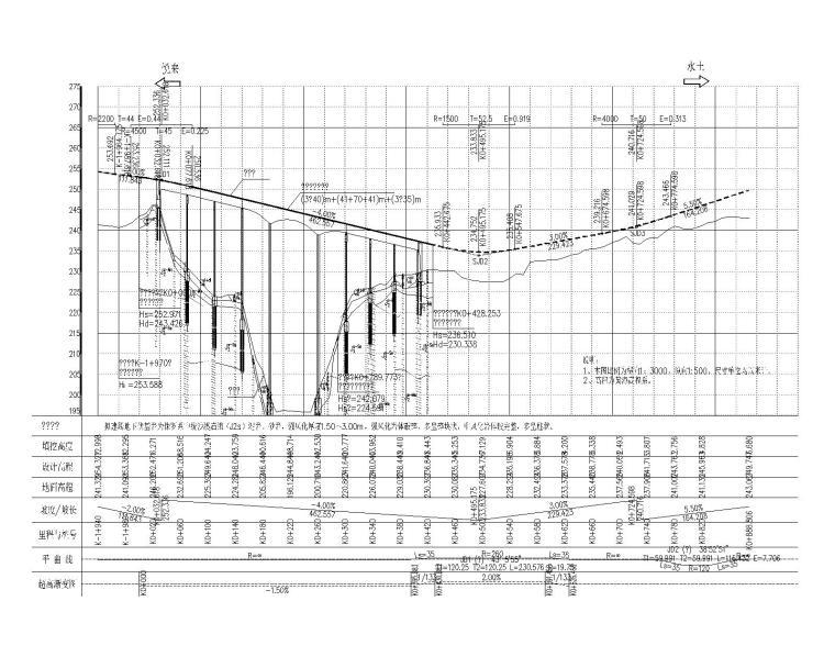 大桥桥梁段道路工程施工图设计2019-道路纵断面总图