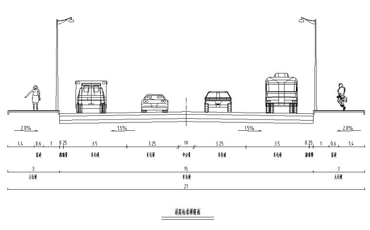 大桥桥梁段道路工程施工图设计2019-道路标准横断面图2