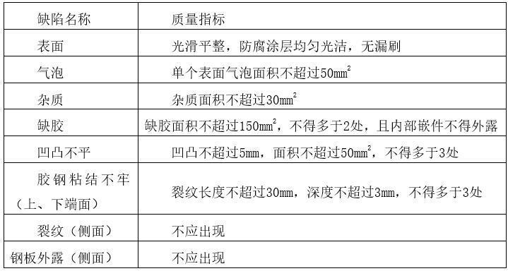 基础工程施工质量保证措施-质量指标