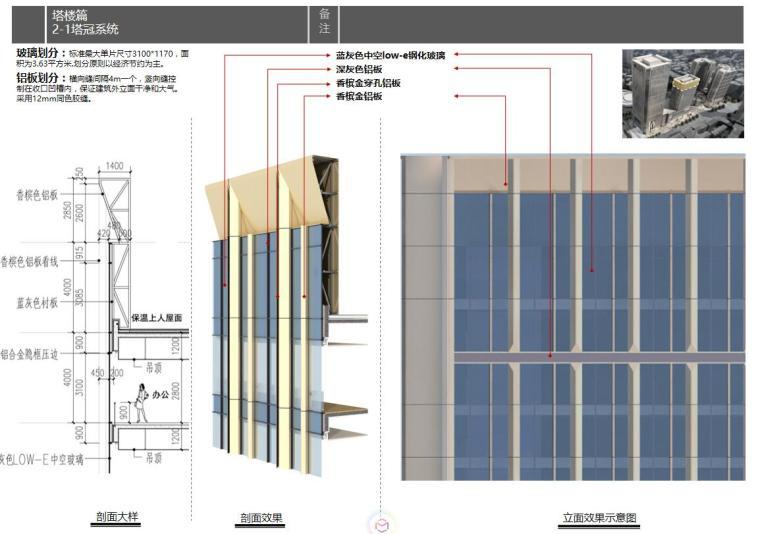 [江苏]知名企业现代风商业综合体建筑方案-2-1塔冠系统