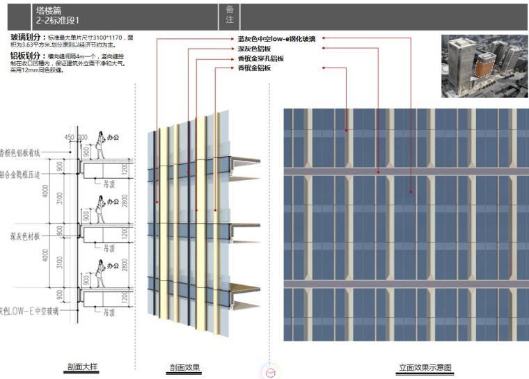 [江苏]知名企业现代风商业综合体建筑方案-2-2标准段1