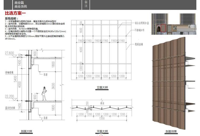 [江苏]知名企业现代风商业综合体建筑方案-比选方案一