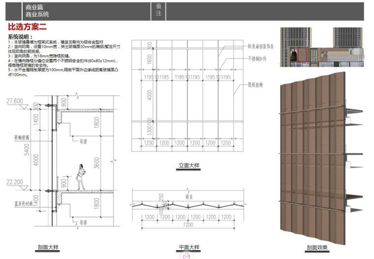 [江苏]知名企业现代风商业综合体建筑方案-比选方案二