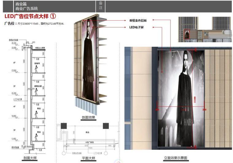 [江苏]知名企业现代风商业综合体建筑方案-LED广告位节点大样 1