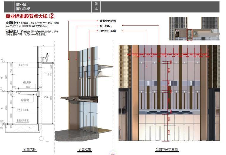 [江苏]知名企业现代风商业综合体建筑方案-商业标准段节点大样 2